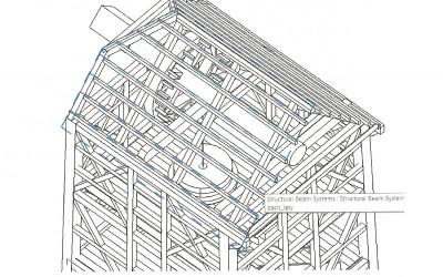 część dachowa